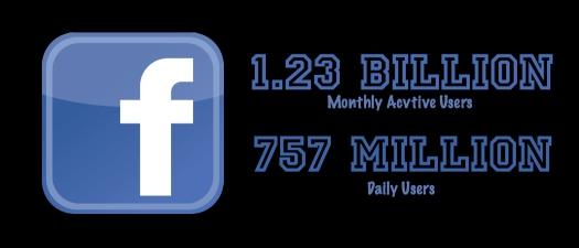 215 facebook stat